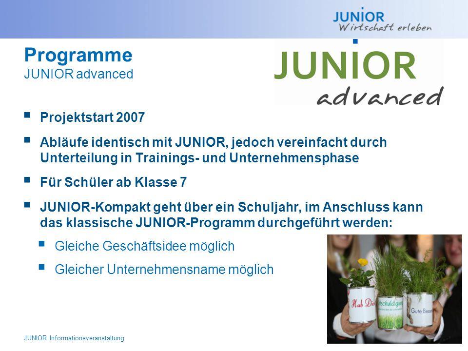 Programme JUNIOR advanced  Projektstart 2007  Abläufe identisch mit JUNIOR, jedoch vereinfacht durch Unterteilung in Trainings- und Unternehmensphas