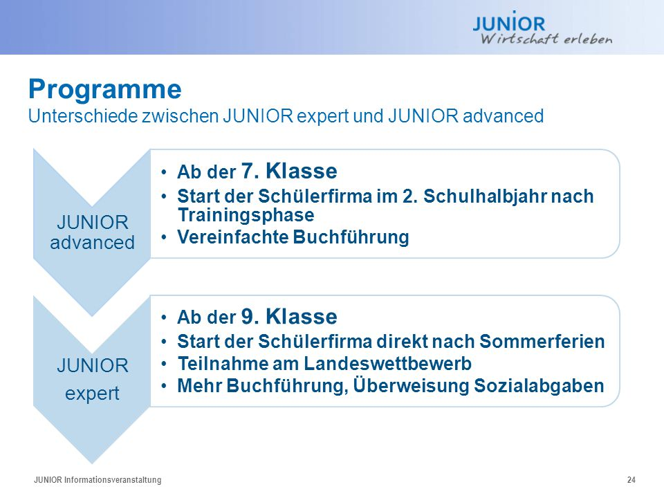 24 Programme Unterschiede zwischen JUNIOR expert und JUNIOR advanced JUNIOR advanced Ab der 7.