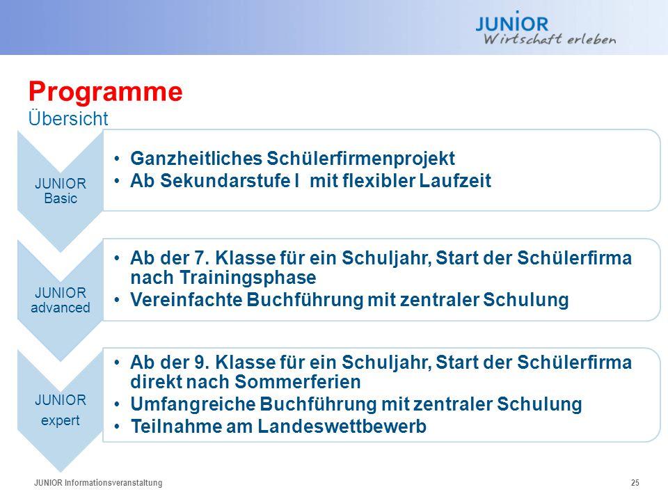 25 Programme Übersicht JUNIOR Basic Ganzheitliches Schülerfirmenprojekt Ab Sekundarstufe I mit flexibler Laufzeit JUNIOR advanced Ab der 7. Klasse für