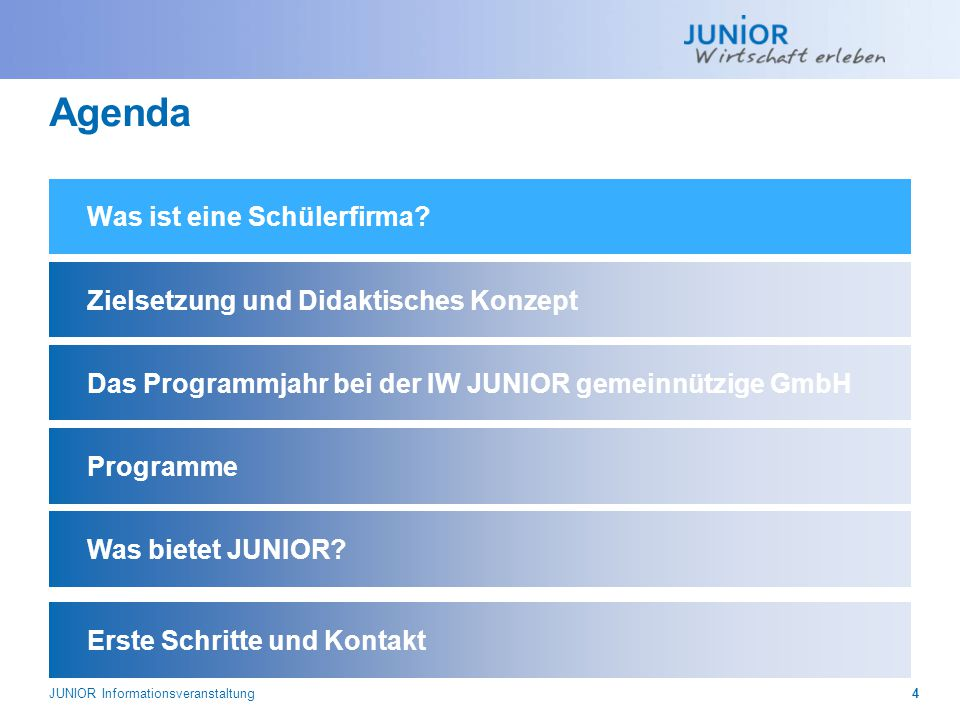 Agenda Was ist eine Schülerfirma? Zielsetzung und Didaktisches Konzept Das Programmjahr bei der IW JUNIOR gemeinnützige GmbH Programme Was bietet JUNI