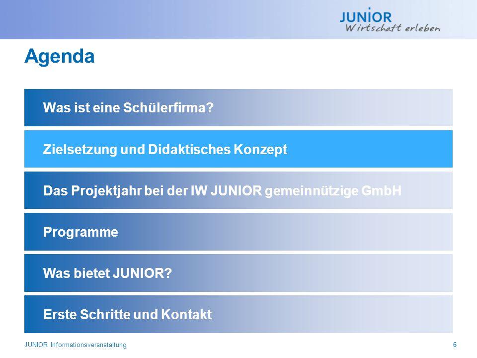 Das Projektjahr Kapitalbeschaffung JUNIOR Informationsveranstaltung17 90 Anteilscheine (à 10 €) bzw.