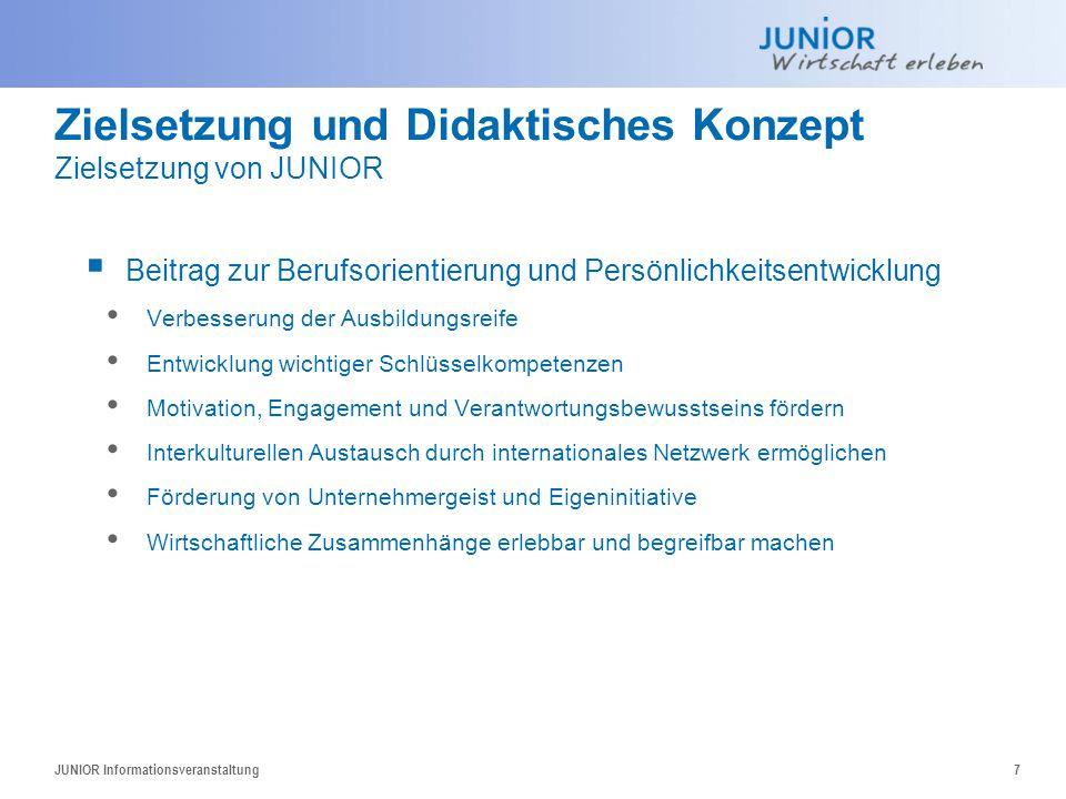 Zielsetzung und Didaktisches Konzept Zielsetzung von JUNIOR  Beitrag zur Berufsorientierung und Persönlichkeitsentwicklung Verbesserung der Ausbildun