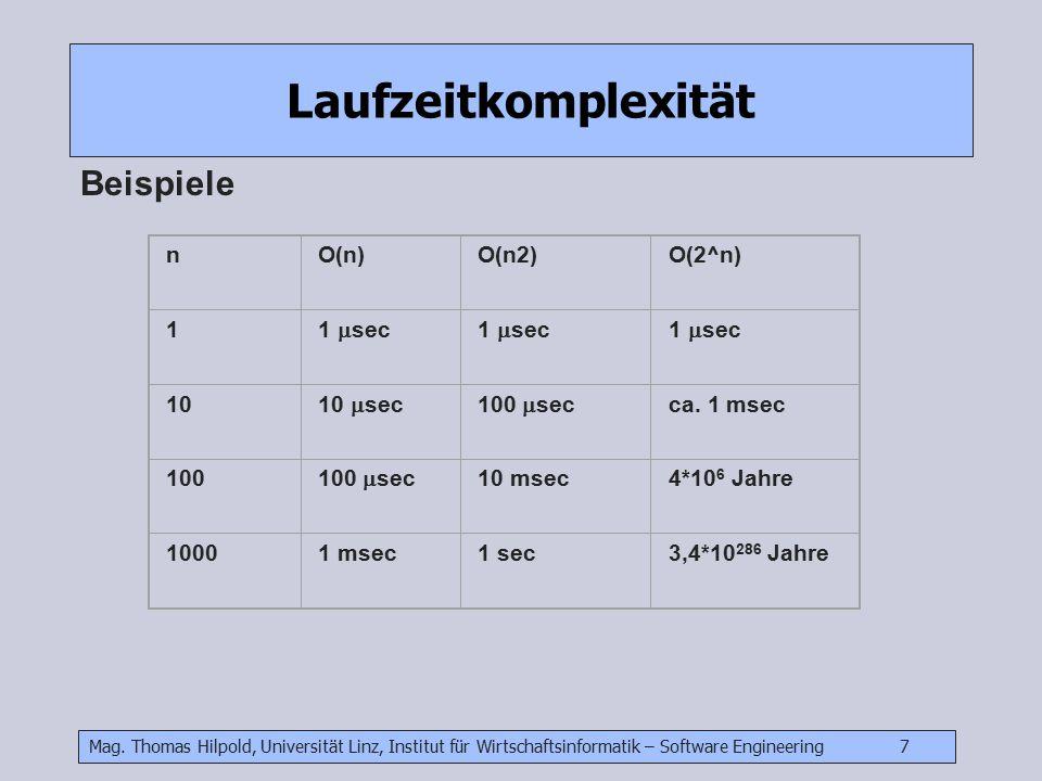 Mag. Thomas Hilpold, Universität Linz, Institut für Wirtschaftsinformatik – Software Engineering 7 Laufzeitkomplexität Beispiele nO(n)O(n2)O(2^n) 1 1