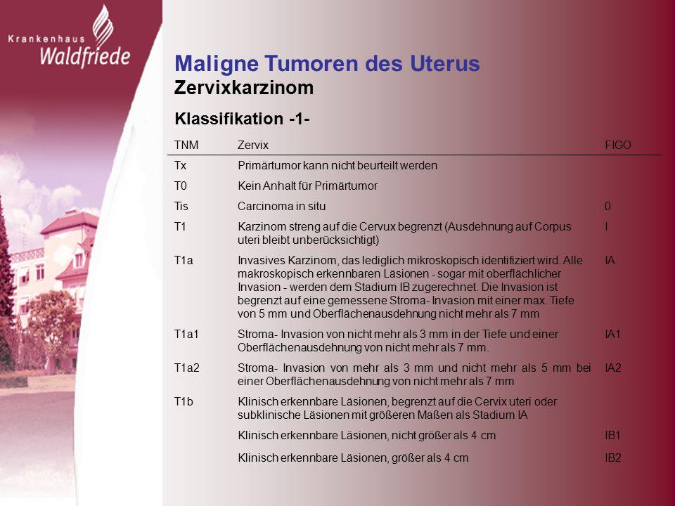 Maligne Tumoren des Uterus Zervixkarzinom Klassifikation -1- TNMZervixFIGO TxPrimärtumor kann nicht beurteilt werden T0Kein Anhalt für Primärtumor TisCarcinoma in situ0 T1Karzinom streng auf die Cervux begrenzt (Ausdehnung auf Corpus uteri bleibt unberücksichtigt) I T1aInvasives Karzinom, das lediglich mikroskopisch identifiziert wird.