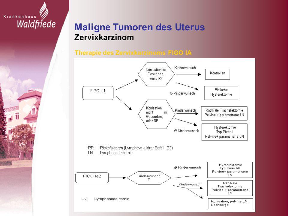 Maligne Tumoren des Uterus Zervixkarzinom Therapie des Zervixkarzinoms FIGO IA