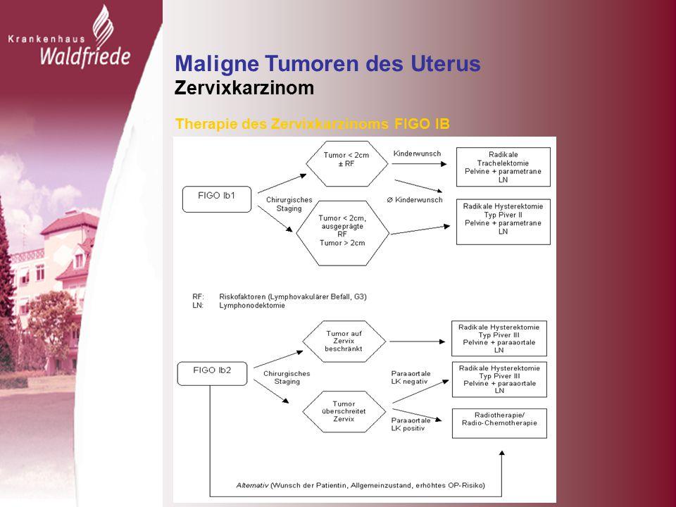Maligne Tumoren des Uterus Zervixkarzinom Therapie des Zervixkarzinoms FIGO IB