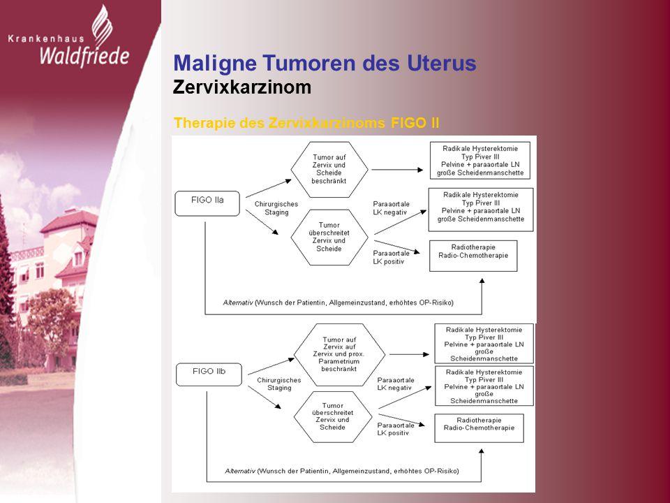 Maligne Tumoren des Uterus Zervixkarzinom Therapie des Zervixkarzinoms FIGO II