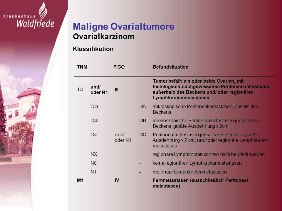 Maligne Ovarialtumore Ovarialkarzinom Klassifikation TNM FIGO Befundsituation T3 und/ oder N1 III Tumor befällt ein oder beide Ovarien, mit histologisch nachgewiesenen Peritonealmetastasen außerhalb des Beckens und/ oder regionären Lymphknotenmetastasen T3a IIIAmikroskopische Peritonealmetastasen jenseits des Beckens T3b IIIBmakroskopische Peritonealmetastasen jenseits des Beckens, größte Ausdehnung ≤ 2cm T3cund/ oder N1 IIICPeritonealmetastasen jenseits des Beckens, größte Ausdehnung > 2 cm, und/ oder regionäre Lymphknoten- metastasen NX regionäre Lymphknoten können nicht beurteilt werden N0 -keine regionären Lymphknotenmetastasen N1 -regionäre Lymphknotenmetastasen M1 IV Fernmetastasen (ausschließlich Peritoneal- metastasen)