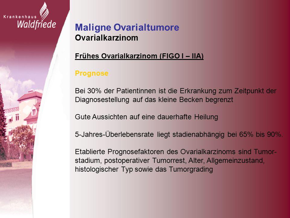 Maligne Ovarialtumore Ovarialkarzinom Frühes Ovarialkarzinom (FIGO I – IIA) Prognose Bei 30% der Patientinnen ist die Erkrankung zum Zeitpunkt der Diagnosestellung auf das kleine Becken begrenzt Gute Aussichten auf eine dauerhafte Heilung 5-Jahres-Überlebensrate liegt stadienabhängig bei 65% bis 90%.