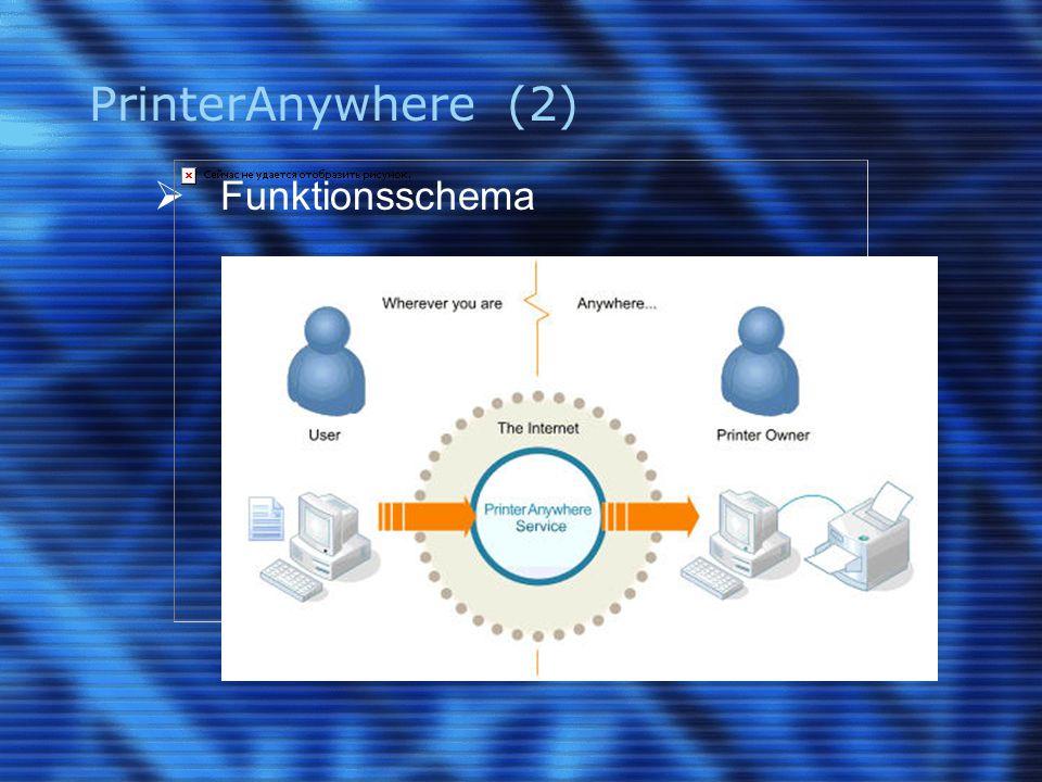 PrinterAnywhere (2)  Funktionsschema
