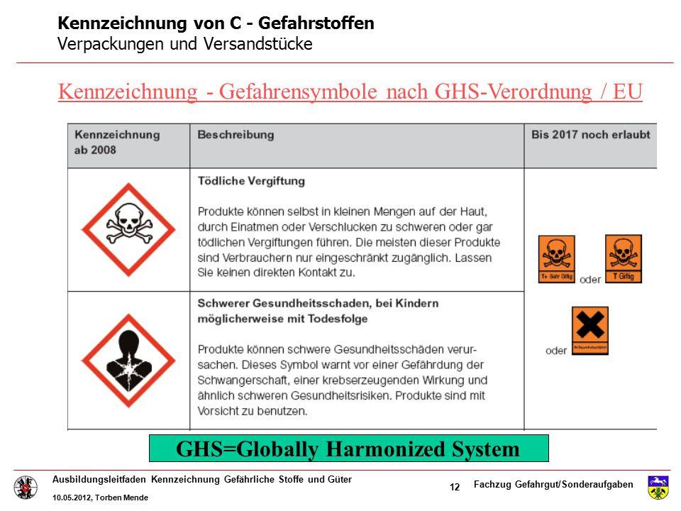 Fachzug Gefahrgut/Sonderaufgaben Ausbildungsleitfaden Kennzeichnung Gefährliche Stoffe und Güter 10.05.2012, Torben Mende 12 Kennzeichnung - Gefahrens