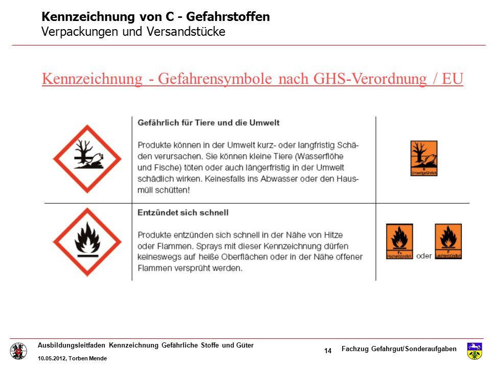 Fachzug Gefahrgut/Sonderaufgaben Ausbildungsleitfaden Kennzeichnung Gefährliche Stoffe und Güter 10.05.2012, Torben Mende 14 Kennzeichnung - Gefahrens