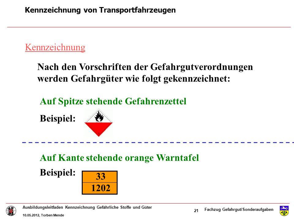 Fachzug Gefahrgut/Sonderaufgaben Ausbildungsleitfaden Kennzeichnung Gefährliche Stoffe und Güter 10.05.2012, Torben Mende 21 Nach den Vorschriften der