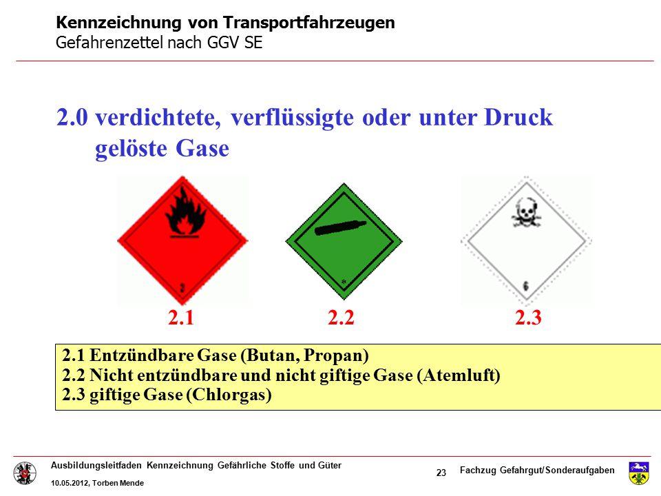 Fachzug Gefahrgut/Sonderaufgaben Ausbildungsleitfaden Kennzeichnung Gefährliche Stoffe und Güter 10.05.2012, Torben Mende 23 2.0 verdichtete, verflüss