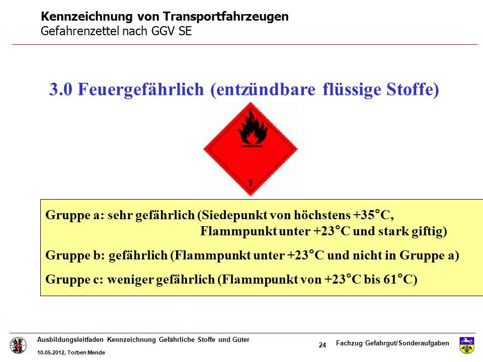 Fachzug Gefahrgut/Sonderaufgaben Ausbildungsleitfaden Kennzeichnung Gefährliche Stoffe und Güter 10.05.2012, Torben Mende 24 3.0 Feuergefährlich (entz