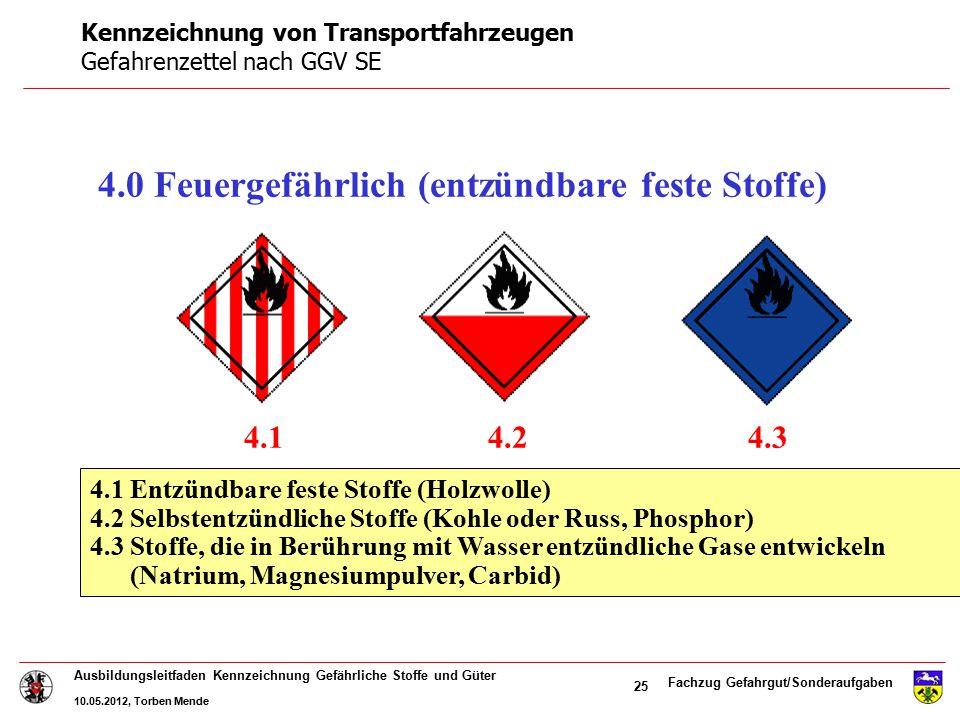 Fachzug Gefahrgut/Sonderaufgaben Ausbildungsleitfaden Kennzeichnung Gefährliche Stoffe und Güter 10.05.2012, Torben Mende 25 4.0 Feuergefährlich (entz