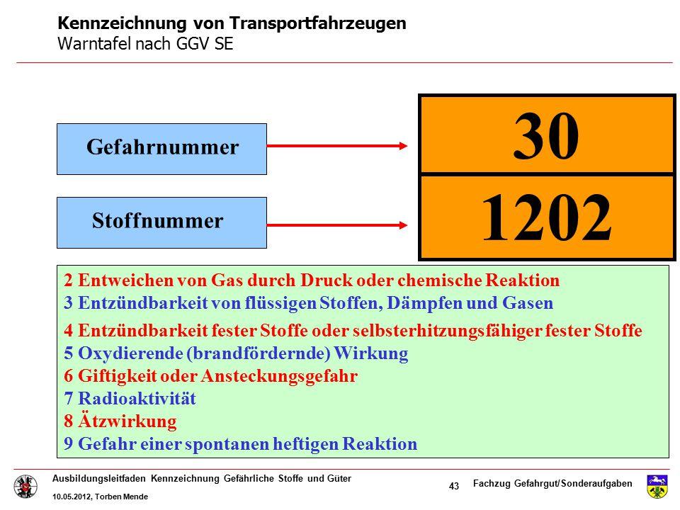 Fachzug Gefahrgut/Sonderaufgaben Ausbildungsleitfaden Kennzeichnung Gefährliche Stoffe und Güter 10.05.2012, Torben Mende 43 3 Entzündbarkeit von flüs