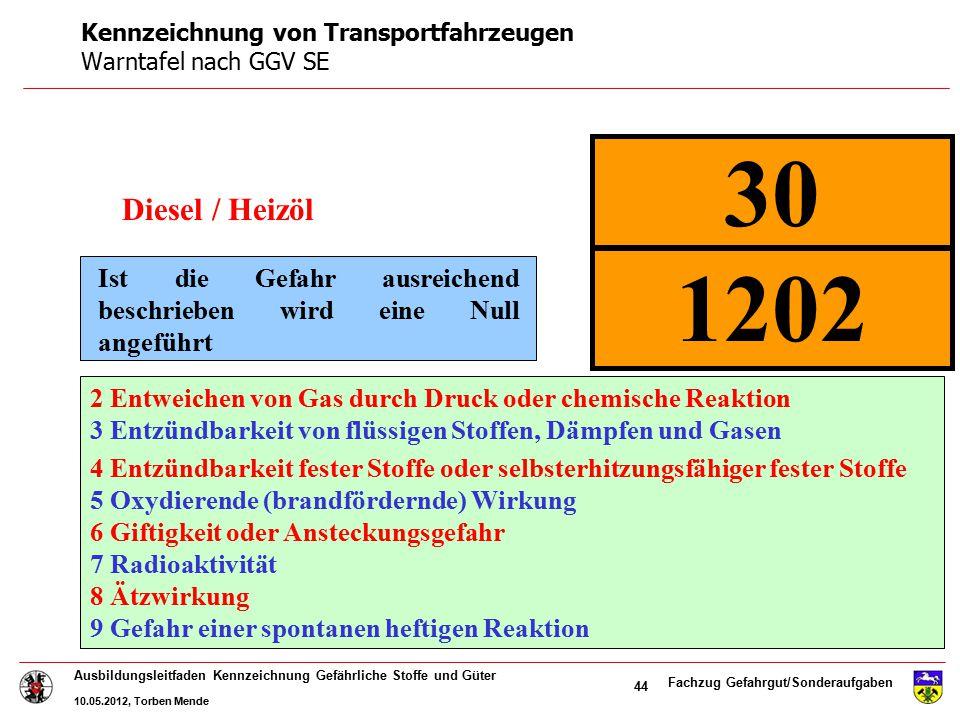 Fachzug Gefahrgut/Sonderaufgaben Ausbildungsleitfaden Kennzeichnung Gefährliche Stoffe und Güter 10.05.2012, Torben Mende 44 3 Entzündbarkeit von flüs