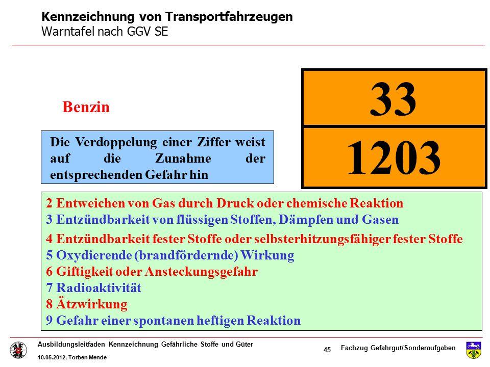 Fachzug Gefahrgut/Sonderaufgaben Ausbildungsleitfaden Kennzeichnung Gefährliche Stoffe und Güter 10.05.2012, Torben Mende 45 3 Entzündbarkeit von flüs