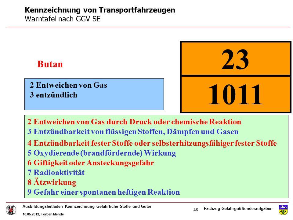 Fachzug Gefahrgut/Sonderaufgaben Ausbildungsleitfaden Kennzeichnung Gefährliche Stoffe und Güter 10.05.2012, Torben Mende 46 3 Entzündbarkeit von flüs