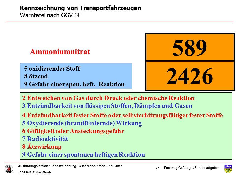Fachzug Gefahrgut/Sonderaufgaben Ausbildungsleitfaden Kennzeichnung Gefährliche Stoffe und Güter 10.05.2012, Torben Mende 49 3 Entzündbarkeit von flüs
