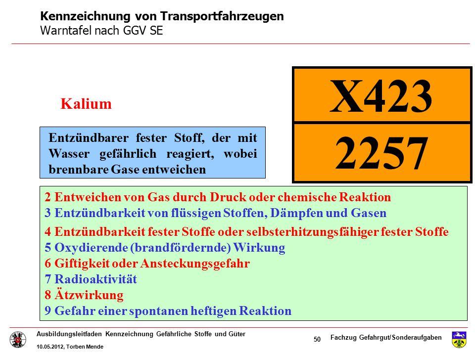 Fachzug Gefahrgut/Sonderaufgaben Ausbildungsleitfaden Kennzeichnung Gefährliche Stoffe und Güter 10.05.2012, Torben Mende 50 3 Entzündbarkeit von flüs
