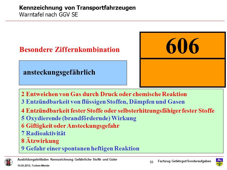 Fachzug Gefahrgut/Sonderaufgaben Ausbildungsleitfaden Kennzeichnung Gefährliche Stoffe und Güter 10.05.2012, Torben Mende 53 3 Entzündbarkeit von flüs