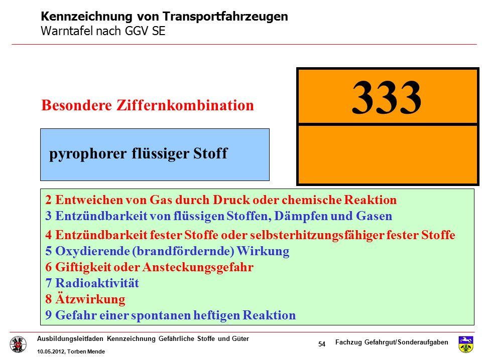 Fachzug Gefahrgut/Sonderaufgaben Ausbildungsleitfaden Kennzeichnung Gefährliche Stoffe und Güter 10.05.2012, Torben Mende 54 3 Entzündbarkeit von flüs