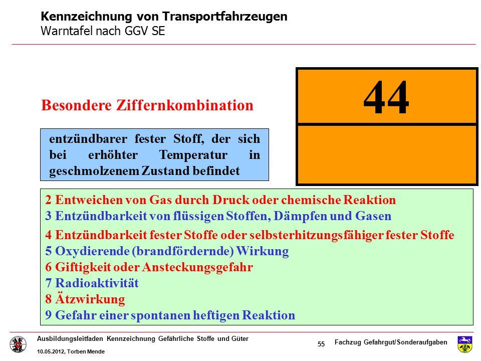 Fachzug Gefahrgut/Sonderaufgaben Ausbildungsleitfaden Kennzeichnung Gefährliche Stoffe und Güter 10.05.2012, Torben Mende 55 3 Entzündbarkeit von flüs