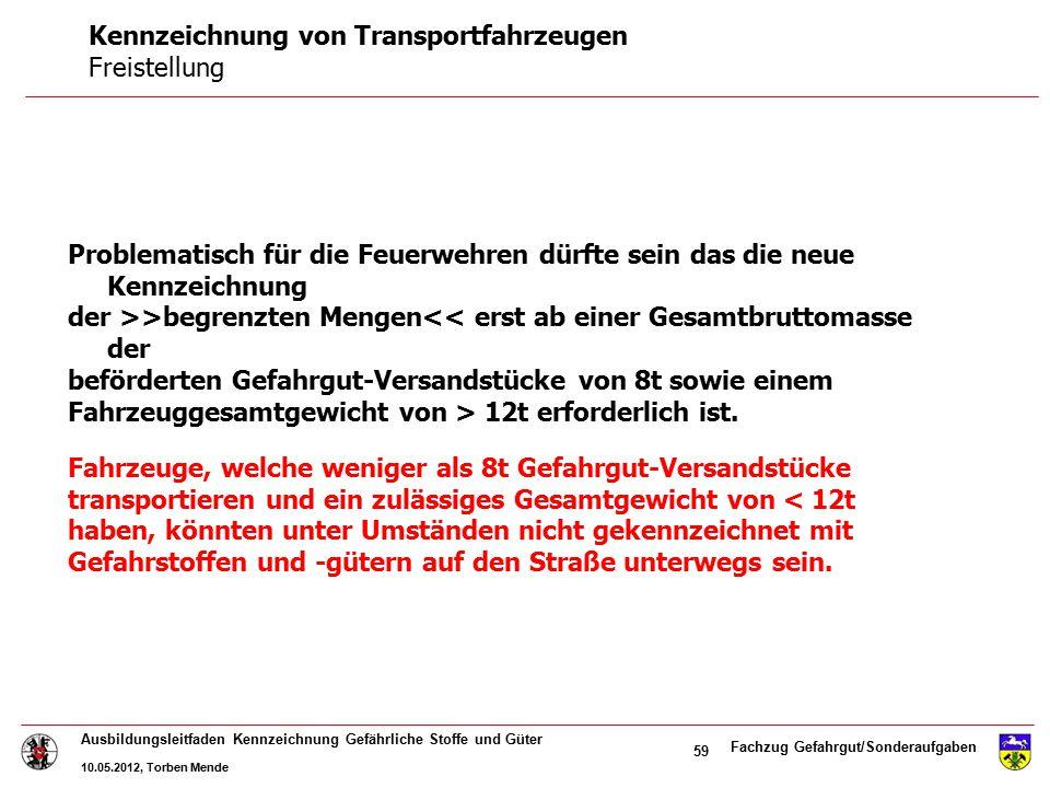 Fachzug Gefahrgut/Sonderaufgaben Ausbildungsleitfaden Kennzeichnung Gefährliche Stoffe und Güter 10.05.2012, Torben Mende 59 Problematisch für die Feu