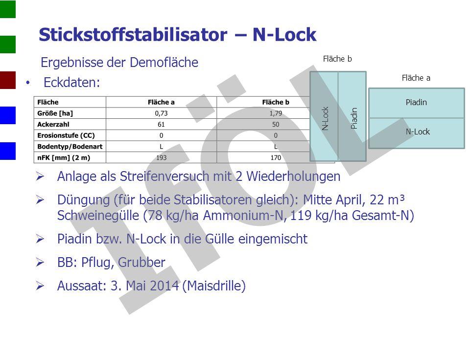 Eckdaten:  Anlage als Streifenversuch mit 2 Wiederholungen  Düngung (für beide Stabilisatoren gleich): Mitte April, 22 m³ Schweinegülle (78 kg/ha Am