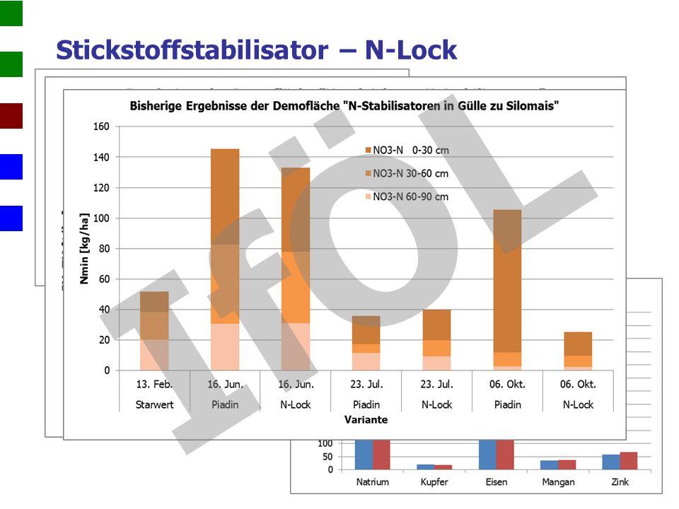 Stickstoffstabilisator – N-Lock Bonituren Nmin in Pflanze und Boden IfÖL