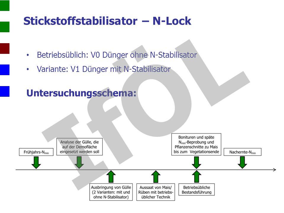 Stickstoffstabilisator – N-Lock Betriebsüblich: V0 Dünger ohne N-Stabilisator Variante: V1 Dünger mit N-Stabilisator Untersuchungsschema: IfÖL
