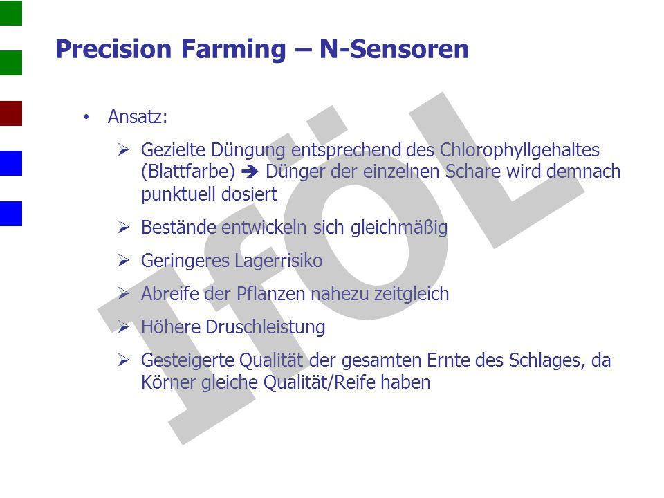 Precision Farming – N-Sensoren Ansatz:  Gezielte Düngung entsprechend des Chlorophyllgehaltes (Blattfarbe)  Dünger der einzelnen Schare wird demnach