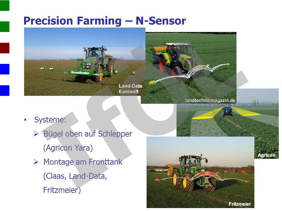 Precision Farming – N-Sensor Anforderungen:  Bord-Elektronik (Controller)  Variable Streutechnik  GPS nicht notwendig Systeme:  Bügel oben auf Sch