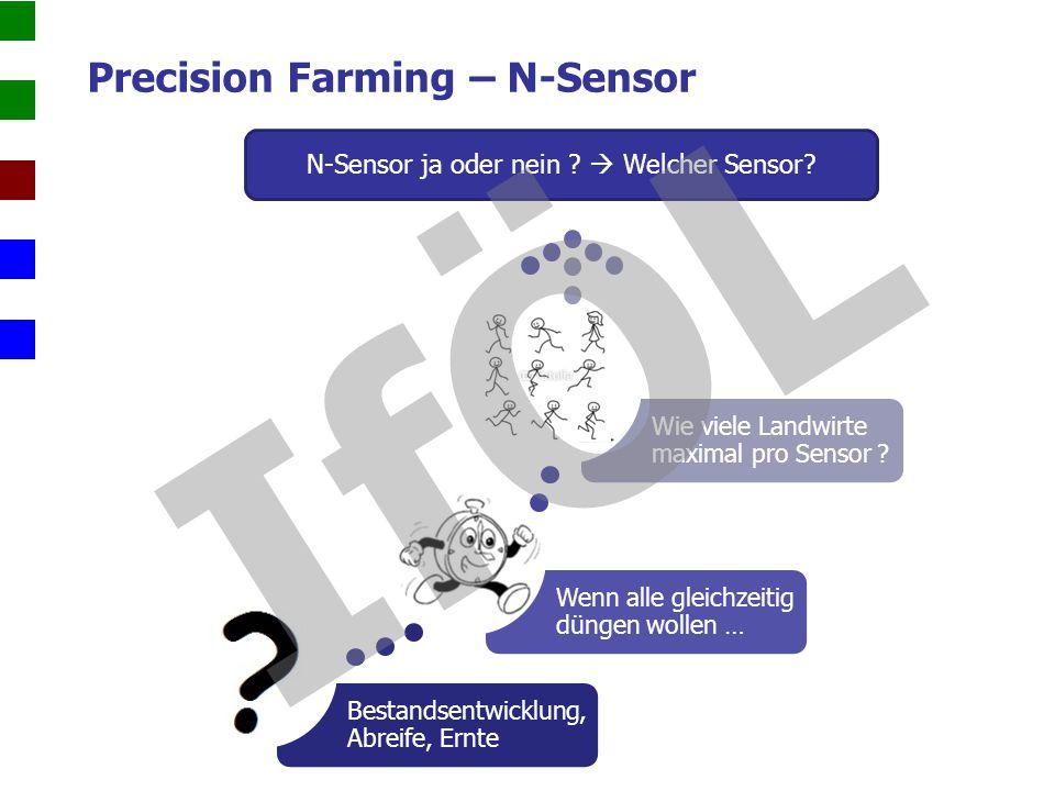 Precision Farming – N-Sensor Bestandsentwicklung, Abreife, Ernte Wenn alle gleichzeitig düngen wollen … Wie viele Landwirte maximal pro Sensor ? N-Sen