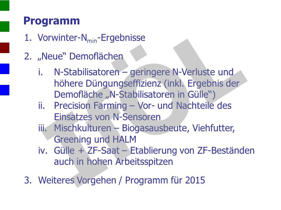 Vorwinter-N min -Ergebnisse Probenahme vom 22.bis 24.