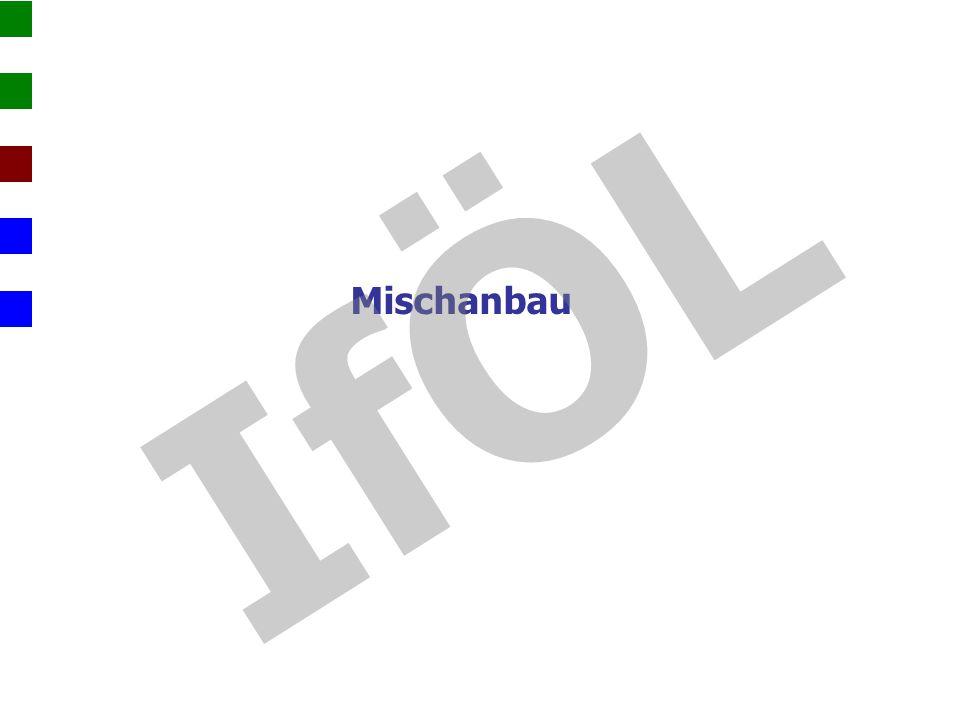 Mischanbau IfÖL