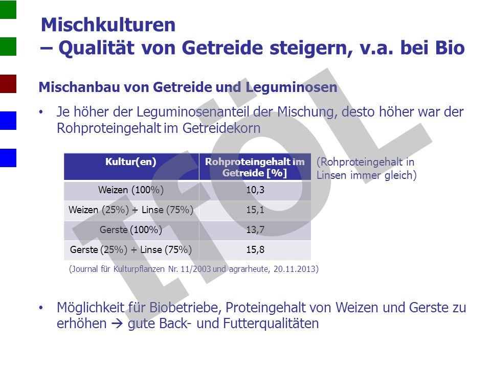 Mischanbau von Getreide und Leguminosen Je höher der Leguminosenanteil der Mischung, desto höher war der Rohproteingehalt im Getreidekorn Mischkulture