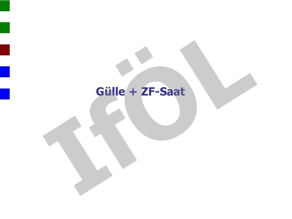 Gülle + ZF-Saat IfÖL