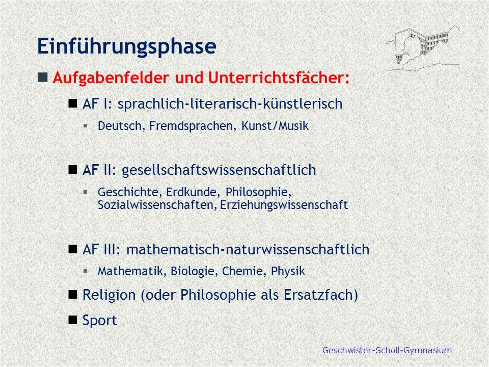 Geschwister-Scholl-Gymnasium Einführungsphase Aufgabenfelder und Unterrichtsfächer: AF I: sprachlich-literarisch-künstlerisch  Deutsch, Fremdsprachen