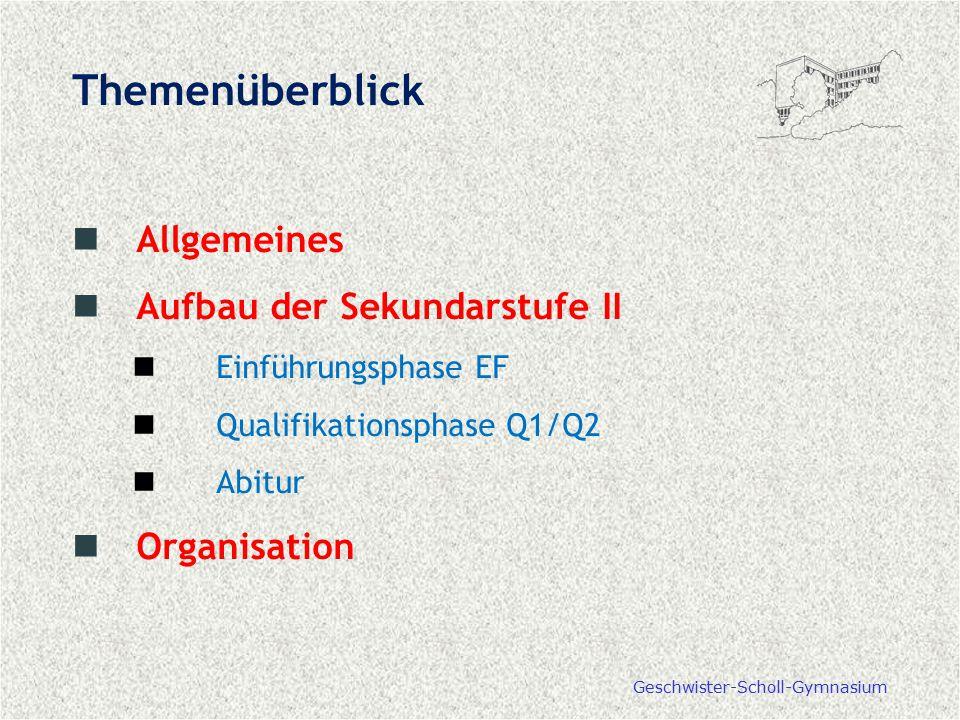 Geschwister-Scholl-Gymnasium Themenüberblick Allgemeines Aufbau der Sekundarstufe II Einführungsphase EF Qualifikationsphase Q1/Q2 Abitur Organisation