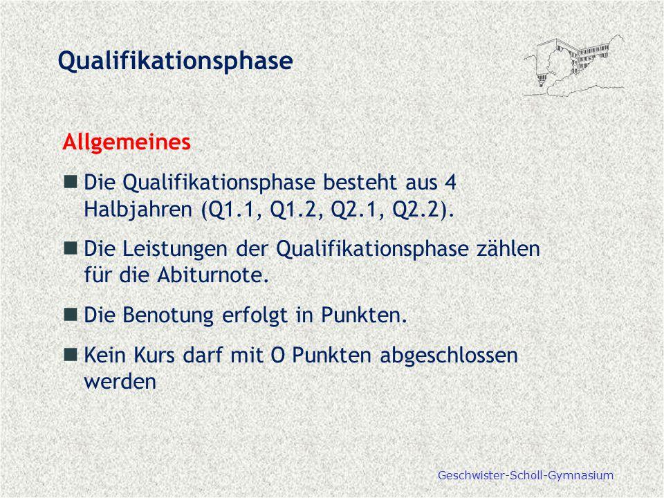 Geschwister-Scholl-Gymnasium Qualifikationsphase Allgemeines Die Qualifikationsphase besteht aus 4 Halbjahren (Q1.1, Q1.2, Q2.1, Q2.2). Die Leistungen
