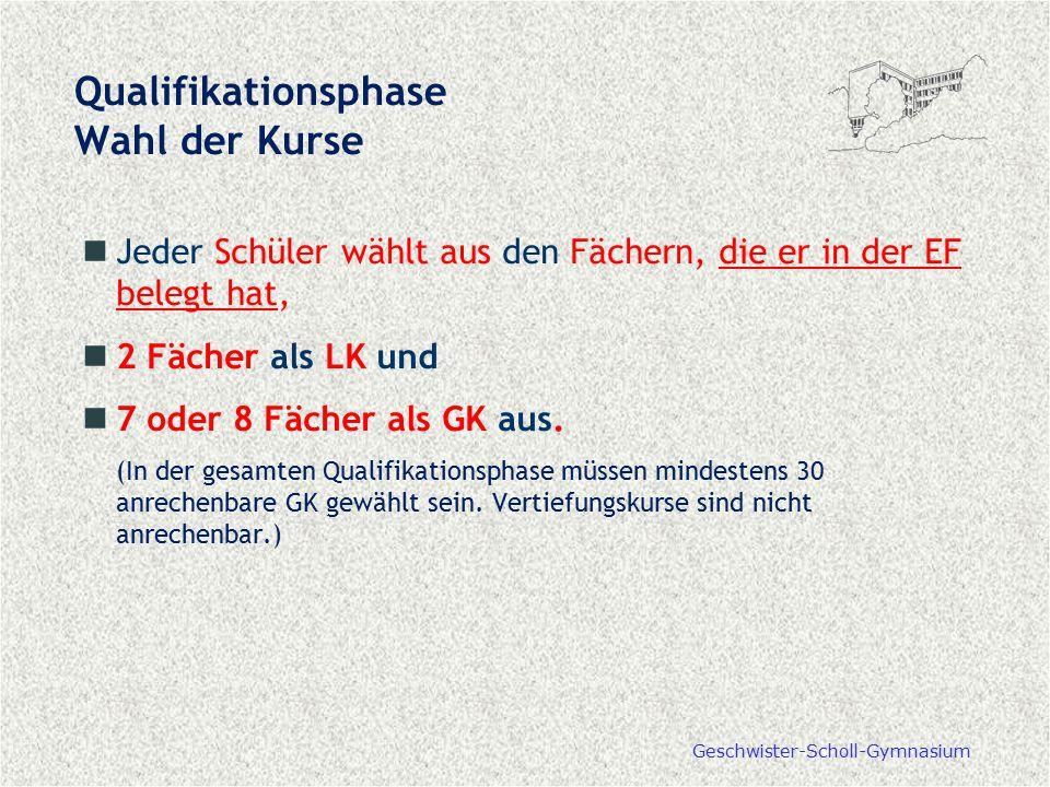 Geschwister-Scholl-Gymnasium Qualifikationsphase Wahl der Kurse Jeder Schüler wählt aus den Fächern, die er in der EF belegt hat, 2 Fächer als LK und