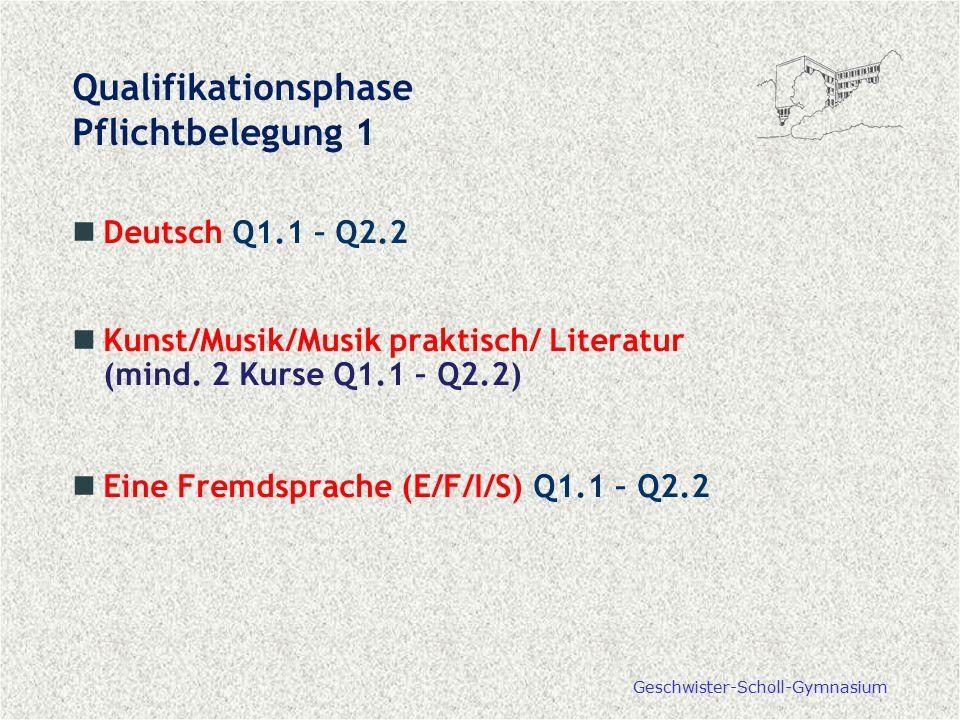 Geschwister-Scholl-Gymnasium Qualifikationsphase Pflichtbelegung 1 Deutsch Q1.1 – Q2.2 Kunst/Musik/Musik praktisch/ Literatur (mind. 2 Kurse Q1.1 – Q2