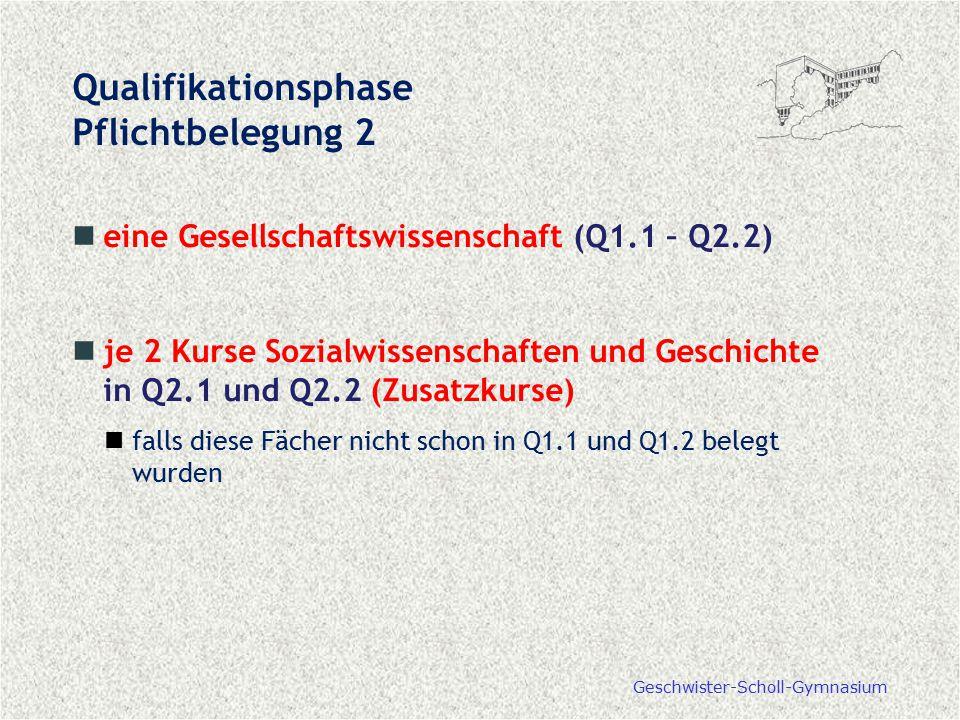 Geschwister-Scholl-Gymnasium Qualifikationsphase Pflichtbelegung 2 eine Gesellschaftswissenschaft (Q1.1 – Q2.2) je 2 Kurse Sozialwissenschaften und Ge
