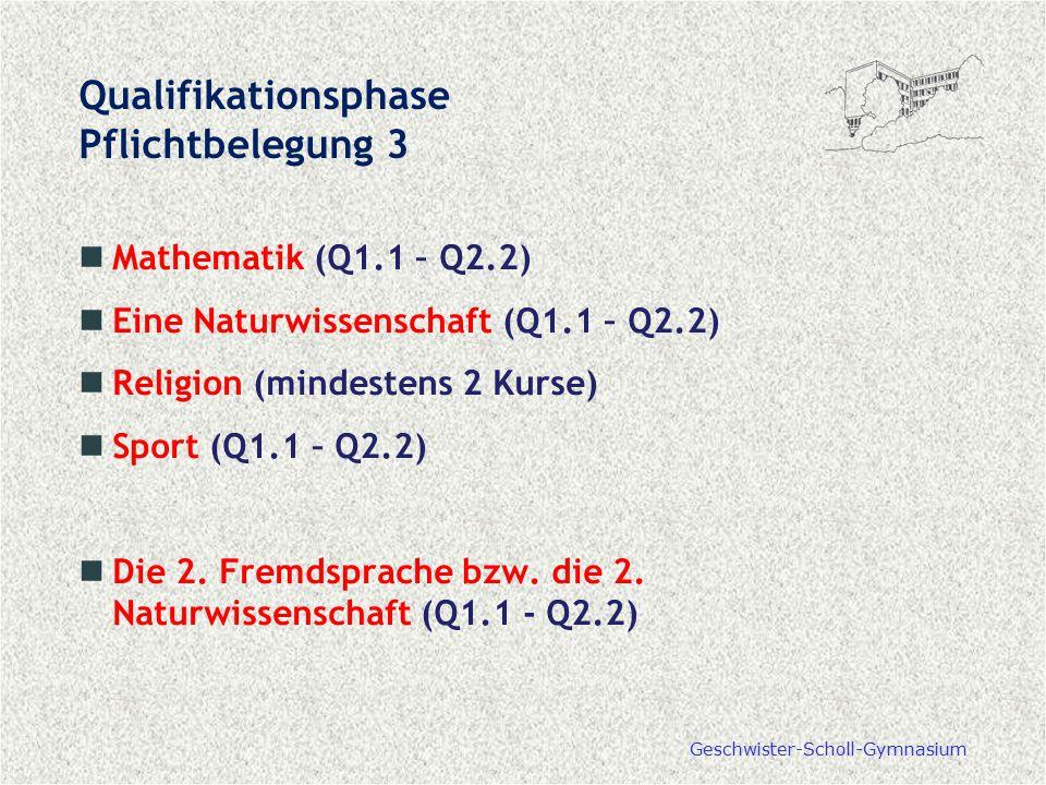 Geschwister-Scholl-Gymnasium Qualifikationsphase Pflichtbelegung 3 Mathematik (Q1.1 – Q2.2) Eine Naturwissenschaft (Q1.1 – Q2.2) Religion (mindestens