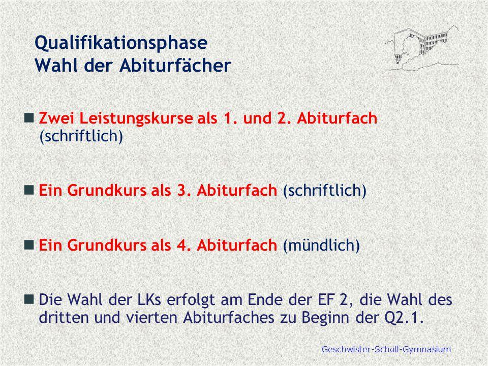 Geschwister-Scholl-Gymnasium Qualifikationsphase Wahl der Abiturfächer Zwei Leistungskurse als 1. und 2. Abiturfach (schriftlich) Ein Grundkurs als 3.