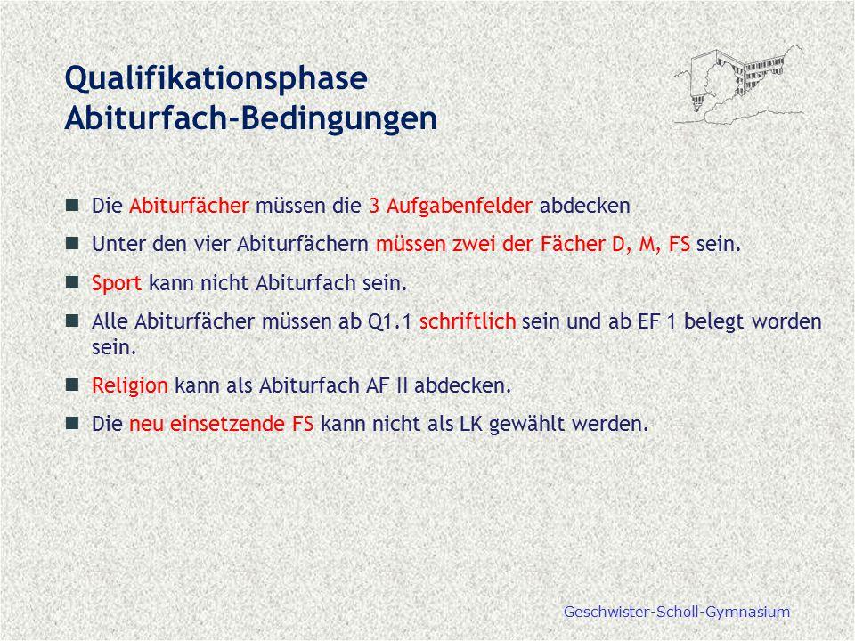 Geschwister-Scholl-Gymnasium Qualifikationsphase Abiturfach-Bedingungen Die Abiturfächer müssen die 3 Aufgabenfelder abdecken Unter den vier Abiturfäc
