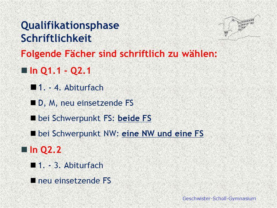 Geschwister-Scholl-Gymnasium Qualifikationsphase Schriftlichkeit Folgende Fächer sind schriftlich zu wählen: In Q1.1 - Q2.1 1. - 4. Abiturfach D, M, n